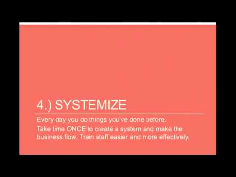 Profitable Personal Training Programs webinar replay