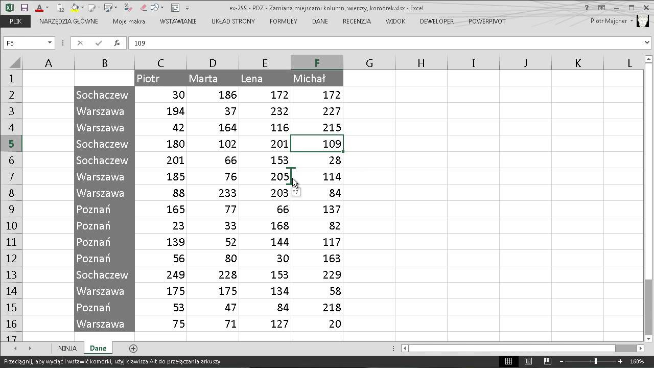 Excel 299 Pdz Szybka Zamiana Miejscami Kolumn Wierszy Komórek