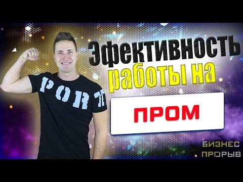 Система активной рекламы Kuban-BUX. Раскрутка и