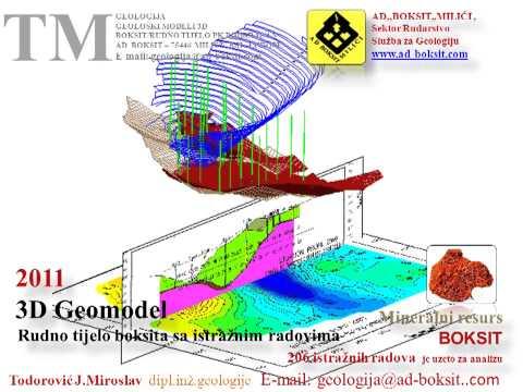 GEOLOGY Basic Info 3D Modeling (Profession) 3 Geomodel BOKSIT MILIĆI