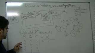 Ejemplo Maquina Meally. Máquinas de estados. Diagramas de estados. Circuitos Secuenciales