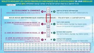 Kit de Pureté Familiale - Démonstration