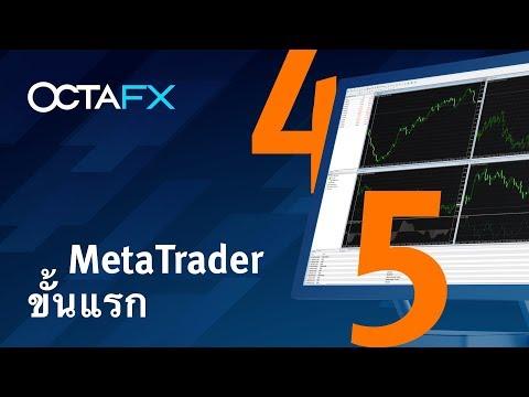 วิธีการเทรดบน-metatrader-4/5-desktop-|-mt4-trading-tutorial