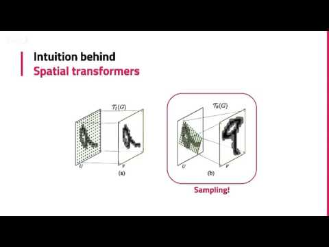 Spatial Transformer Networks by Victor Campos