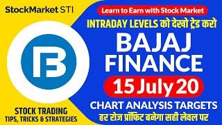 15 July share price targets Bajaj finance | bajaj finance news | Bajaj Finance stock forecast tips