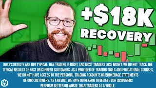 +$18k recovery +$3k Net On The Day   2nd Recap by Ross Cameron