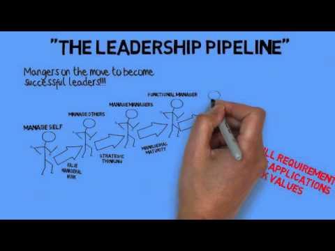Leadership Pipeline Youtube