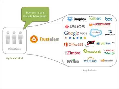 Trustelem Cloud SSO