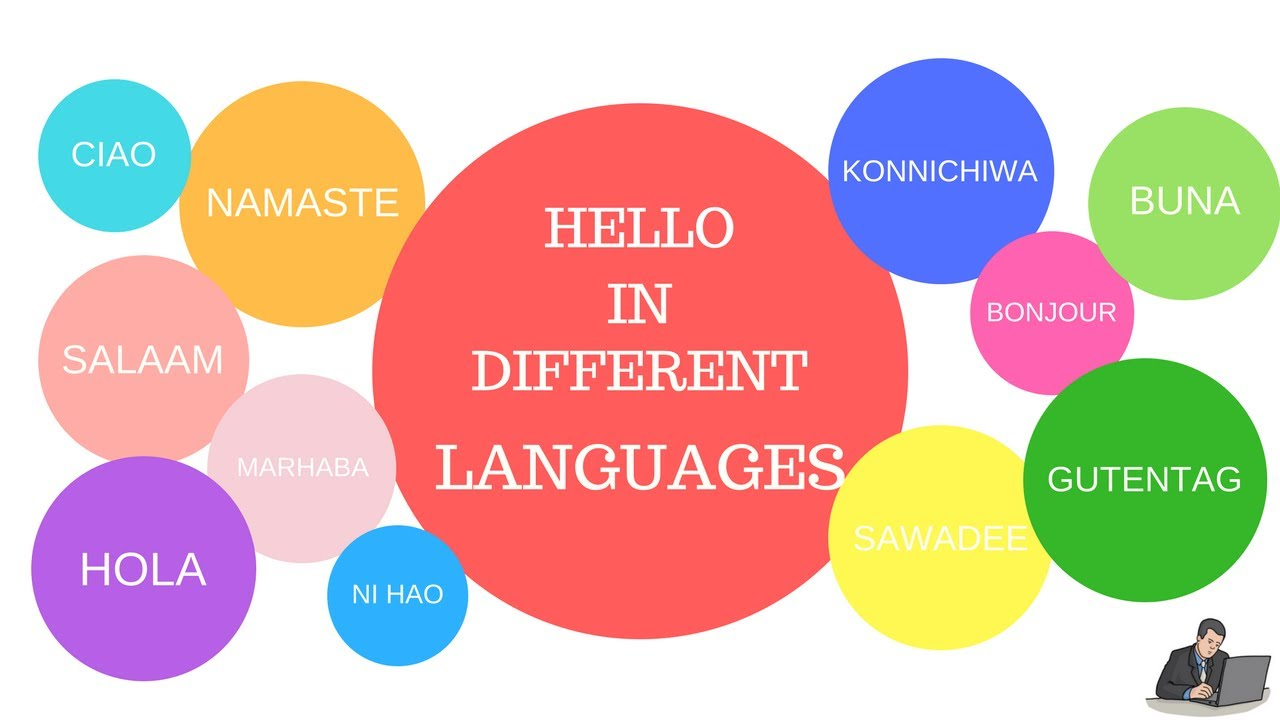 How To Say Hello In Different Languages With Pronunciation Youtube