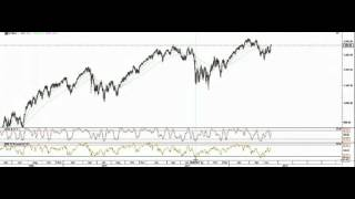 Divergence Forex Trading Strategy