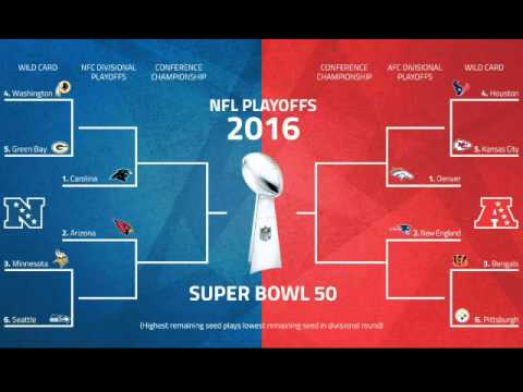 parlay card picks playoff bracket nfl 2016