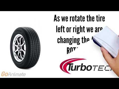 axis tilt vs. axis rotation