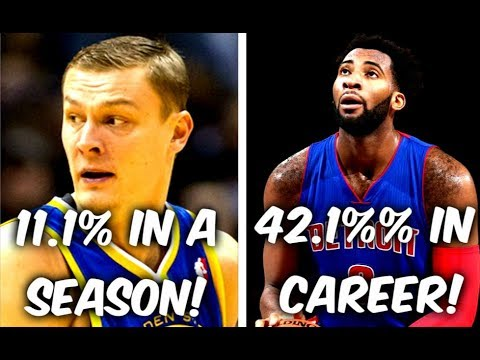 worst free throw percentage in nba