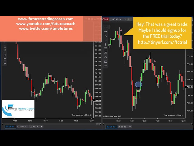 041719 -- Daily Market Review ES CL NQ - Live Futures Trading Call Room