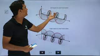 Electro Magnetics Theory - Polarization