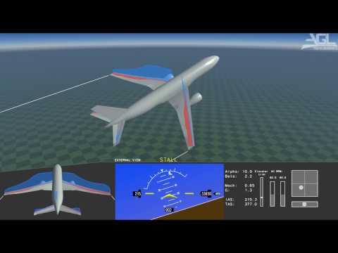 UPRT visualization