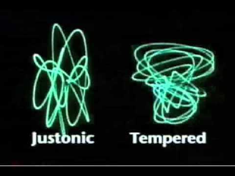 Just Intonation vs Equal Temperament