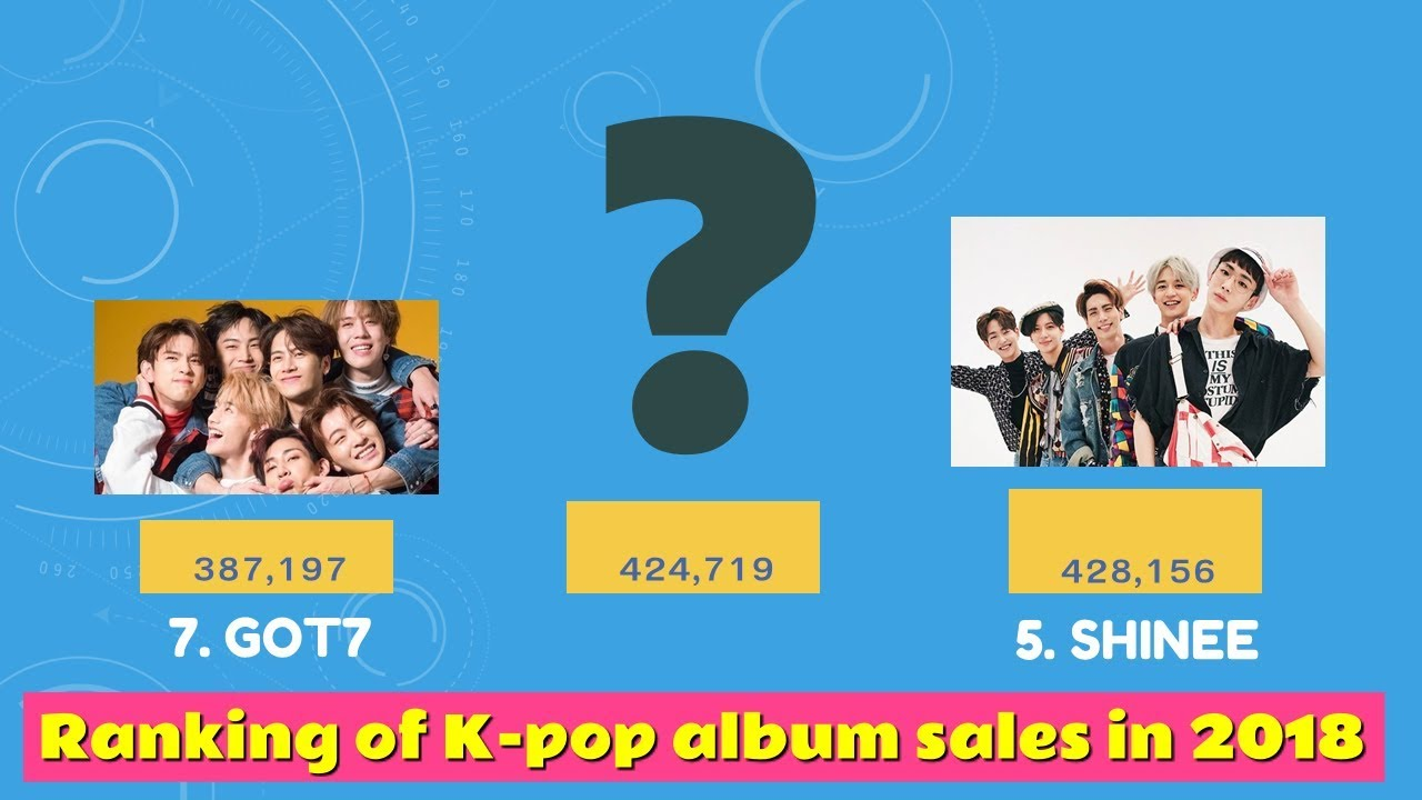 Top Cemment | Ranking of K-pop album sales in 2018