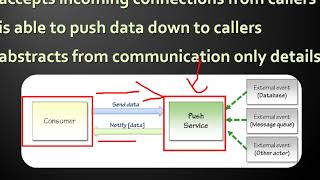 [ASP.NET MVC] SignalR