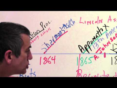 4. Buschistory - AP US History Timeline Review 1859-1872