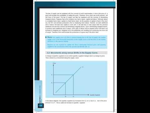 Economics - A Singapore Perspective - Chapter 2 - Economics Tuition