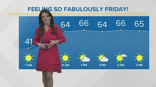 Warmer weekend ahead: Cleveland weather forecast with Hollie Strano for May 14, 2021