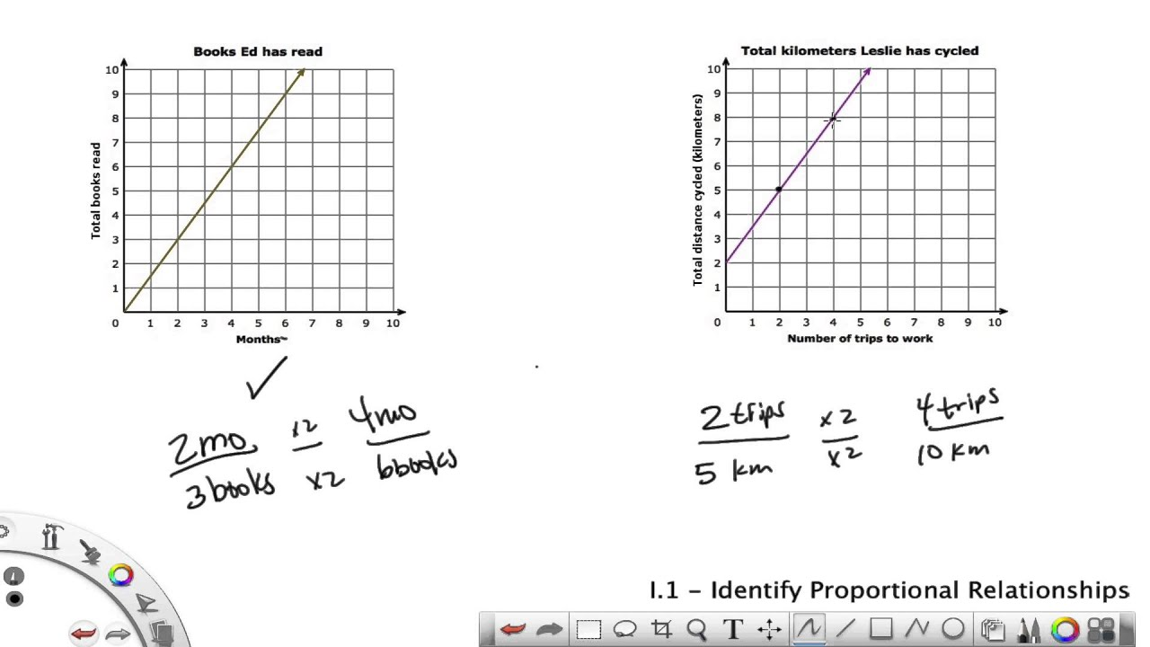 Ixl Grade 8 I 1 Identify Proportional Relationships