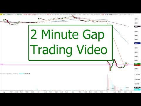 2 Minute Gap Trade = 2 Minute Video