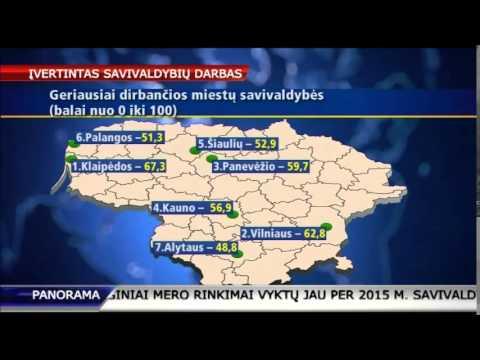 LLRI Lietuvos savivaldybių indeksas