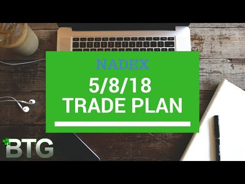 NADEX 5/8/18 Trade Plan for S&P 500