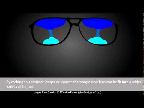 c36b4eb3dd1 Long vs Short Corridors (in Progressive Lenses). Multifocal Lenses ...