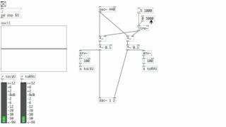 PURE DATA: 19 Basic Amplitude Modulation