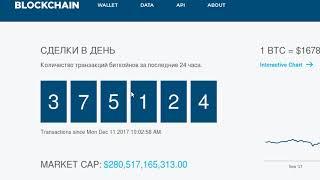 Как купить и хранить криптовалюту Биткоин