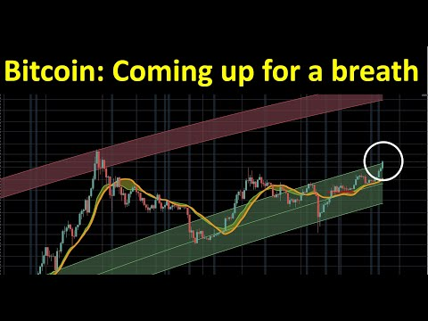 bitcoin:-coming-up-for-a-breath