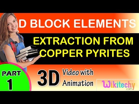 Extraction From Copper Pyrites D Block Element class 12 chemistry subject notes cbse