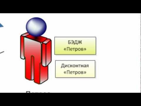 Заработная плата (Определения)