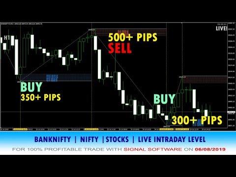 Is kairos trading platform profitable