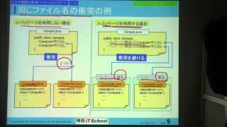 Java基礎Ⅱ 第7章 パッケージとインポート その1