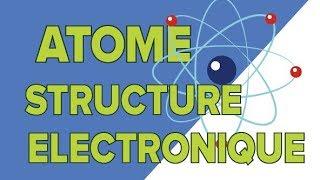 Baixar Structure Électronique de l'Atome - Seconde