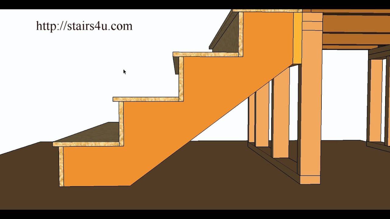 How Do You Calculate Stair Tread Depth – Building Inspections