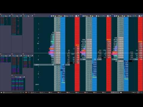 Trading ZB 30 Year Bond 2017 08 01