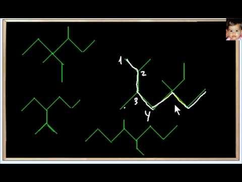formulacion-quimica-organica-16:-alcanos