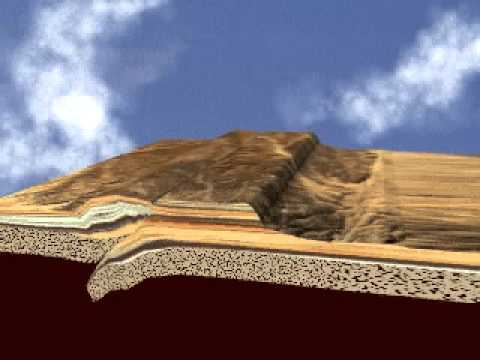 plate tectonics animation