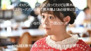 高畑充希主演『過保護のカホコ』 初回視聴率が脅威すぎてヤバイ 引用元:...