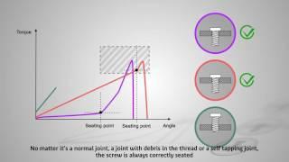 Virtual Demo ► Advanced Seating Detection