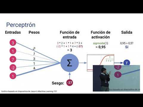 Image from Introducción al Aprendizaje Automático (Machine Learning)