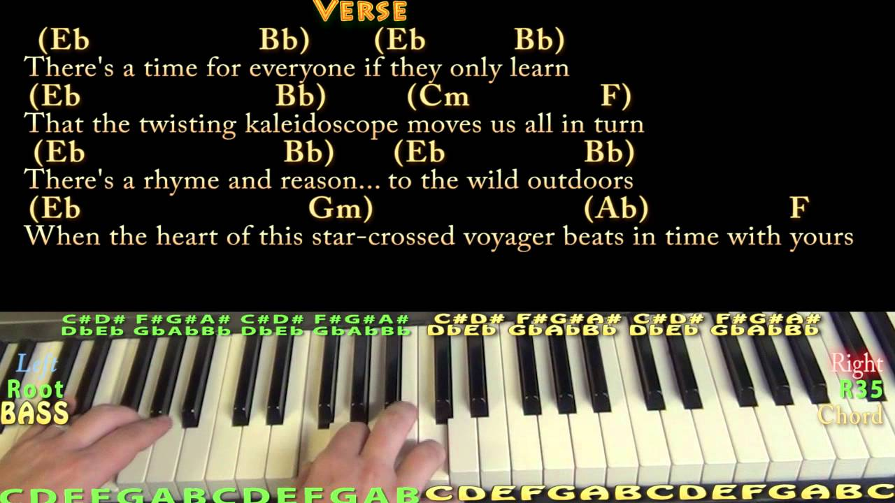 Can You Feel the Love Tonight Elton John Piano Cover Lesson in Bb with  Chords/Lyrics