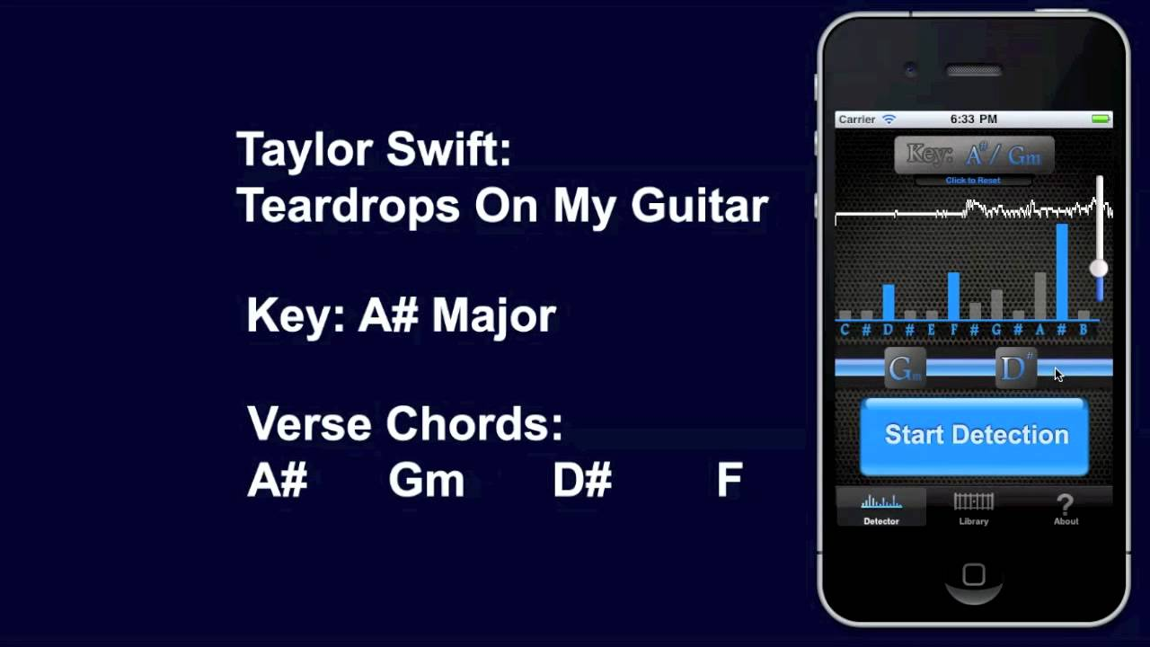 Taylor Swift Teardrops On My Guitar Chords With Tomchord Youtube