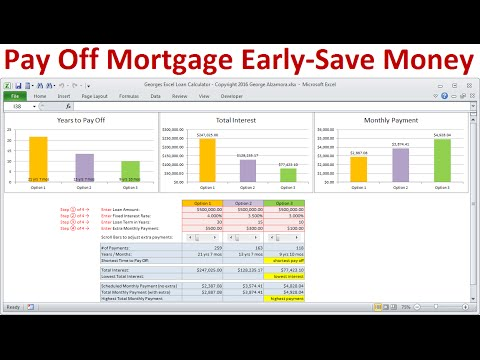 Pay Off Mortgage Early And Save Money On Interest: Calculate