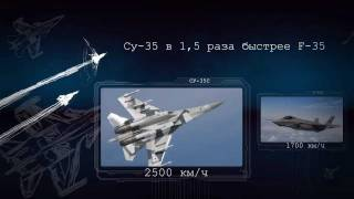 Чем Россия напугала НАТО(, 2011-09-05T07:06:49.000Z)